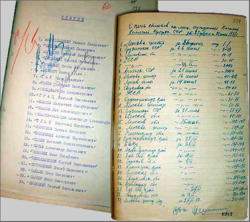 The Shooting Lists of NKVD.